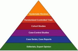 evidence-pyramid copy