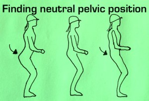 Pelvic rock to find best neutral pelvic position