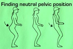 Pelvic rock to find best neutral pelvic position